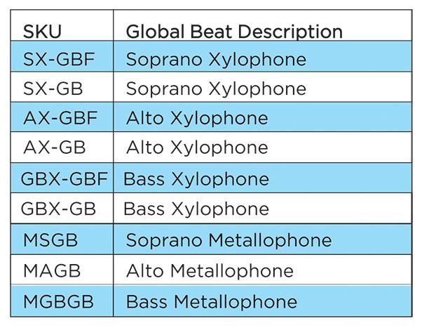 global-beats-chart