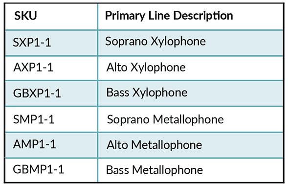 primaryline